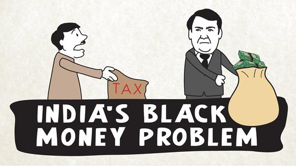 Black-Money-in-India